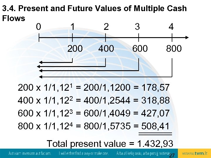3. 4. Present and Future Values of Multiple Cash Flows 0 1 2 3