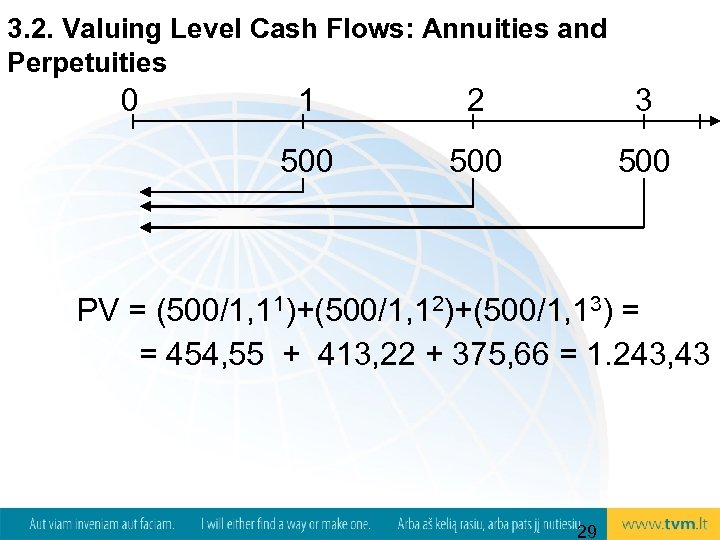 3. 2. Valuing Level Cash Flows: Annuities and Perpetuities 0 1 2 3 500