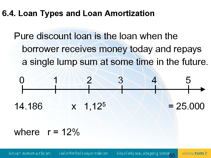 6. 4. Loan Types and Loan Amortization Pure discount loan is the loan when