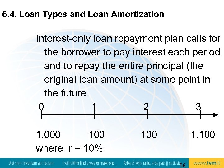 6. 4. Loan Types and Loan Amortization Interest-only loan repayment plan calls for the