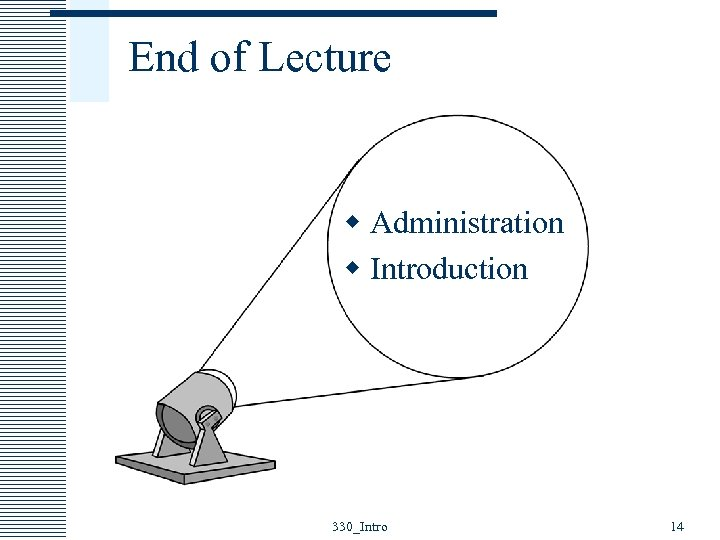 End of Lecture w Administration w Introduction 330_Intro 14