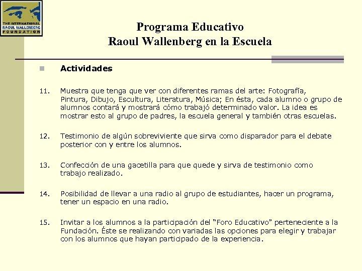 Programa Educativo Raoul Wallenberg en la Escuela n Actividades 11. Muestra que tenga que