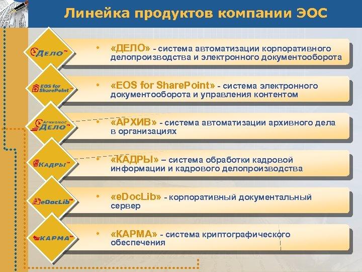 Линейка продуктов компании ЭОС • «ДЕЛО» - система автоматизации корпоративного • «EOS for Share.