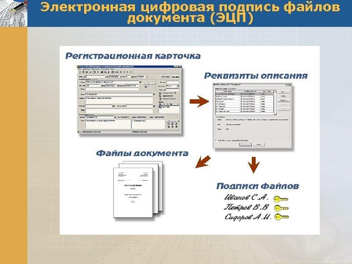 Электронная цифровая подпись файлов документа (ЭЦП)
