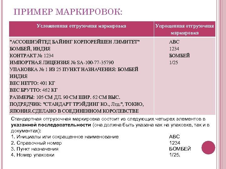 ПРИМЕР МАРКИРОВОК: Усложненная отгрузочная маркировка