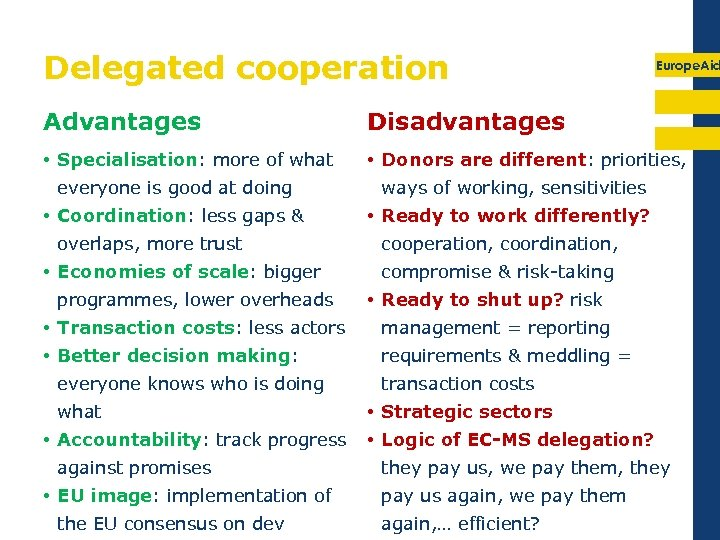 Delegated cooperation Europe. Aid Advantages Disadvantages • Specialisation: more of what • Donors are
