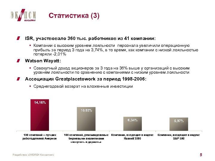 Статистика (3) ISR, участвовало 360 тыс. работников из 41 компании: § Компании с высоким