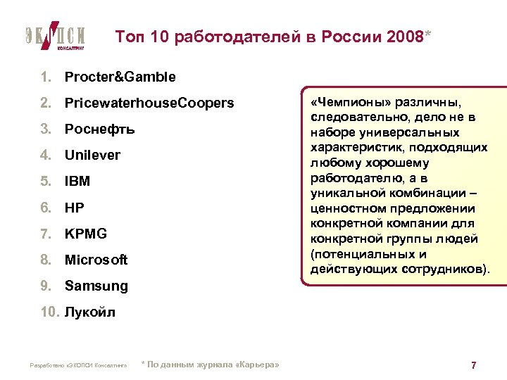 Топ 10 работодателей в России 2008* 1. Procter&Gamble 2. Pricewaterhouse. Coopers 3. Роснефть 4.