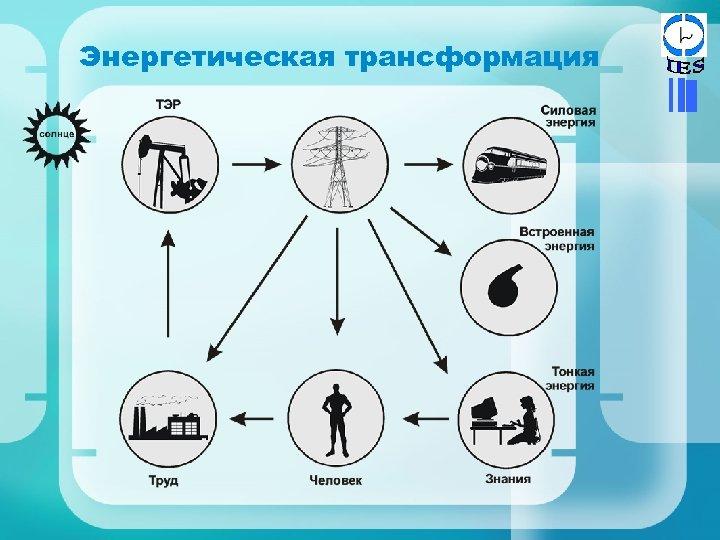 Энергетическая трансформация