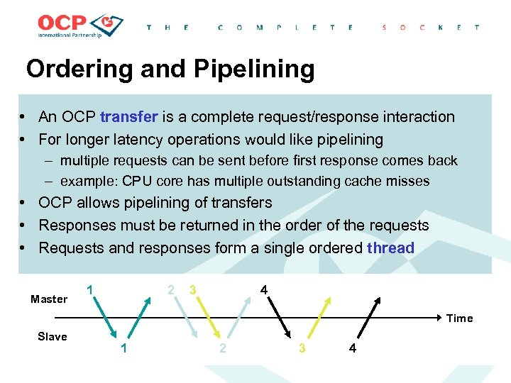 Ordering and Pipelining • An OCP transfer is a complete request/response interaction • For
