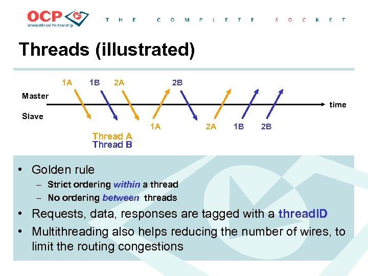 Threads (illustrated) 1 A 1 B 2 A 2 B Master time Slave Thread