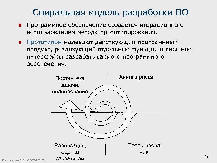 Спиральная модель разработки ПО n Программное обеспечение создается итерационно с использованием метода прототипирования. n
