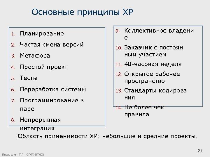 Основные принципы ХР 9. Коллективное владени е 10. Заказчик с постоян ным участием 11.