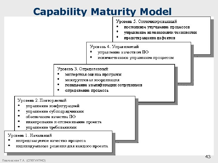 Capability Maturity Model Павловская Т. А. (СПб. ГУИТМО) 43