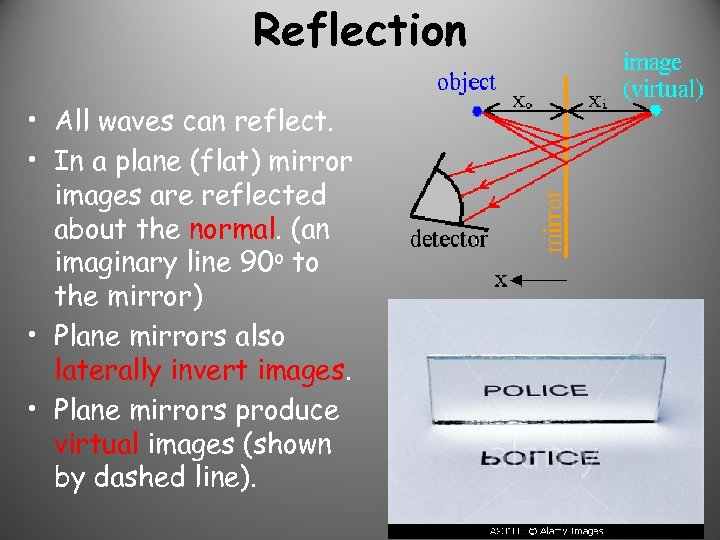 Reflection • All waves can reflect. • In a plane (flat) mirror images are
