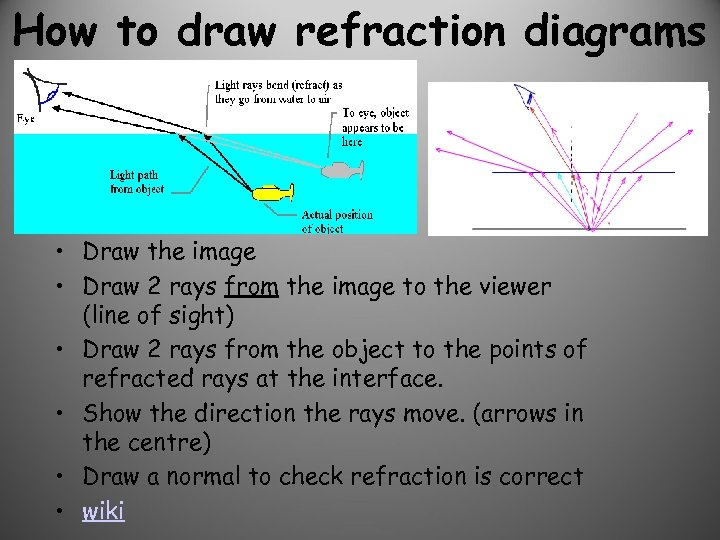 How to draw refraction diagrams • Draw the image • Draw 2 rays from