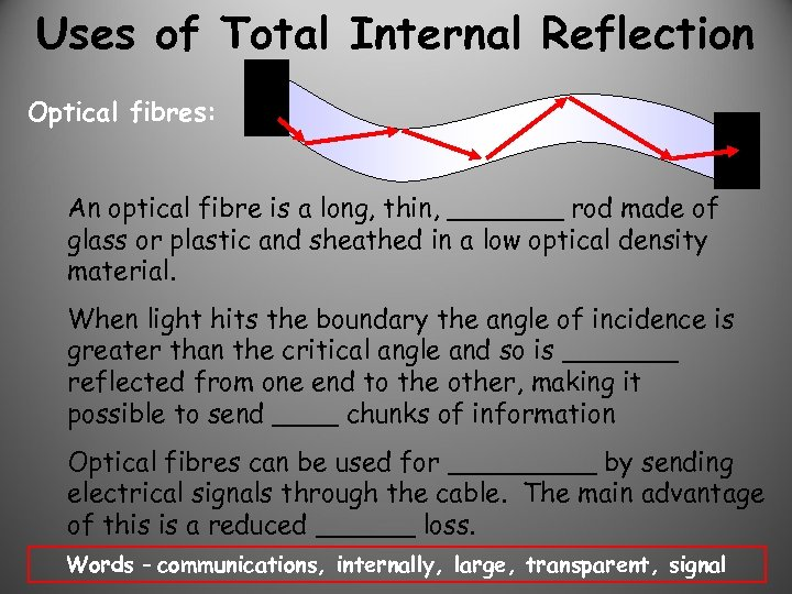 Uses of Total Internal Reflection Optical fibres: An optical fibre is a long, thin,
