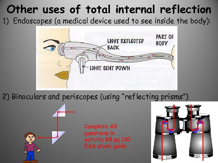 Other uses of total internal reflection 1) Endoscopes (a medical device used to see