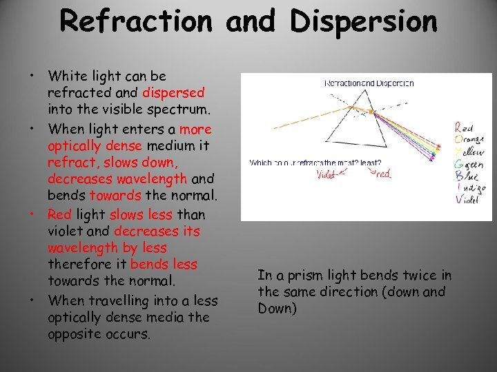 Refraction and Dispersion • White light can be refracted and dispersed into the visible