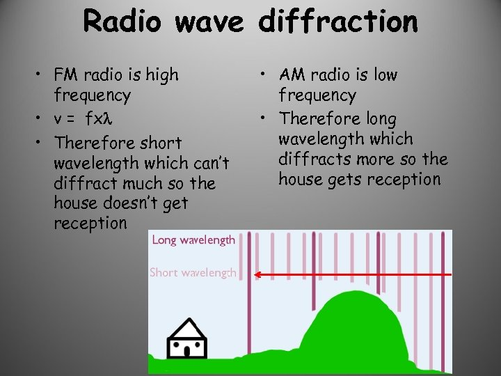 Radio wave diffraction • FM radio is high frequency • v = fx •