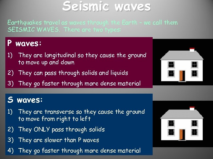 Seismic waves Earthquakes travel as waves through the Earth – we call them SEISMIC