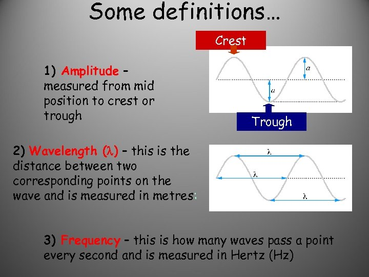 Some definitions… Crest 1) Amplitude – measured from mid position to crest or trough