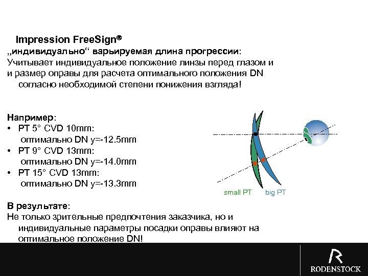 """Impression Free. Sign """"индивидуально"""" варьируемая длина прогрессии: Учитывает индивидуальное положение линзы перед глазом и"""