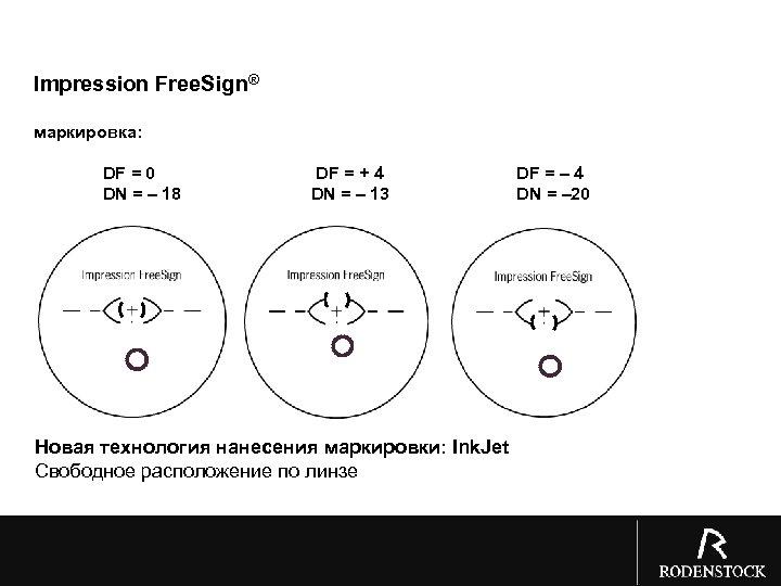 Impression Free. Sign® маркировка: DF = 0 DN = – 18 DF = +