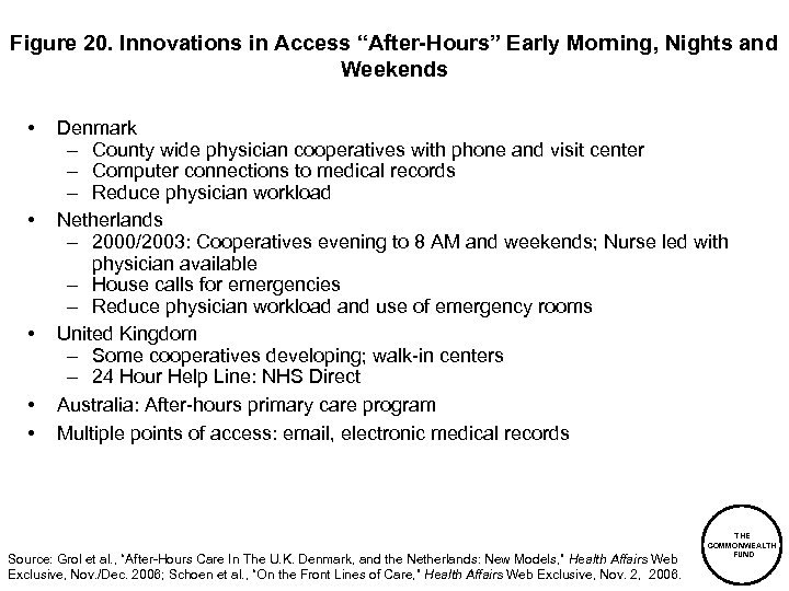 """Figure 20. Innovations in Access """"After-Hours"""" Early Morning, Nights and Weekends • • •"""