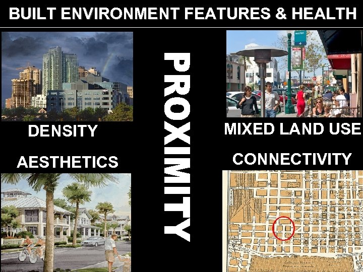 BUILT ENVIRONMENT FEATURES & HEALTH DENSITY MIXED LAND USE AESTHETICS CONNECTIVITY