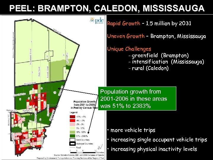 PEEL: BRAMPTON, CALEDON, MISSISSAUGA Rapid Growth – 1. 5 million by 2031 Uneven Growth
