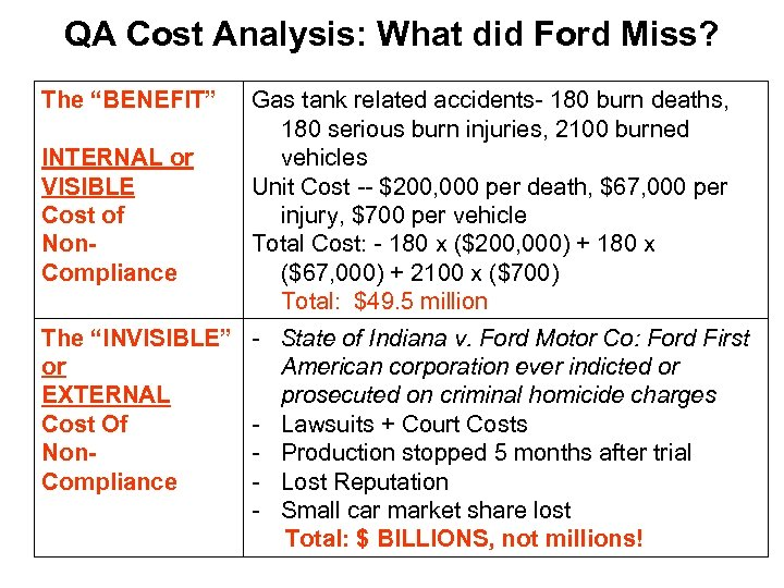 """QA Cost Analysis: What did Ford Miss? The """"BENEFIT"""" INTERNAL or VISIBLE Cost of"""