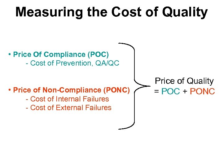 Measuring the Cost of Quality • Price Of Compliance (POC) - Cost of Prevention,