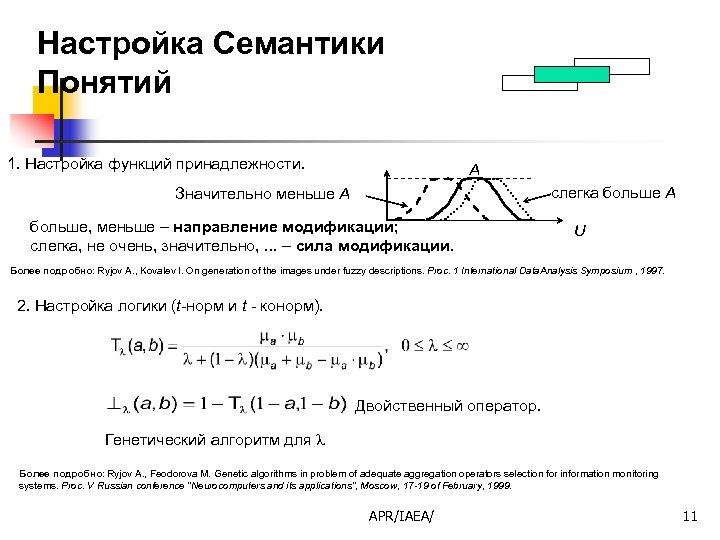 Настройка Семантики Понятий 1. Настройка функций принадлежности. A слегка больше A Значительно меньше A