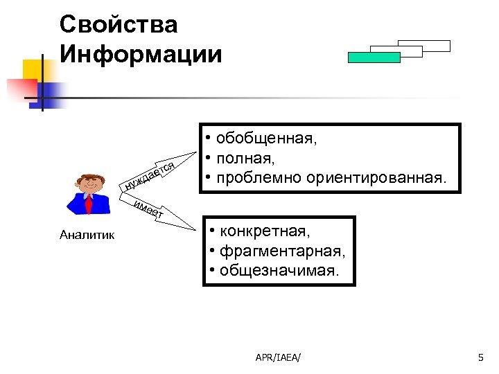 Свойства Информации т дае ж ну им еет Аналитик ся • обобщенная, • полная,