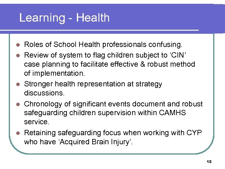 Learning - Health l l l Roles of School Health professionals confusing. Review of