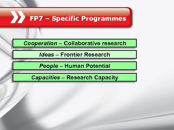 FP 7 – Specific Programmes Cooperation – Collaborative research Ideas – Frontier Research People
