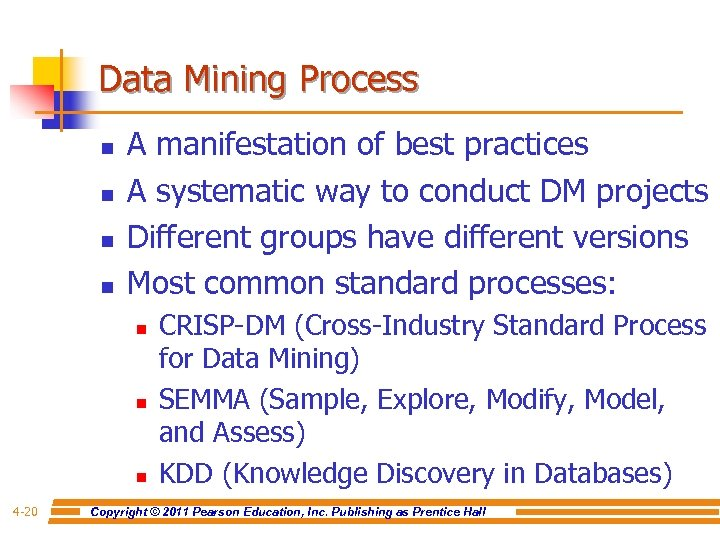Data Mining Process n n A manifestation of best practices A systematic way to
