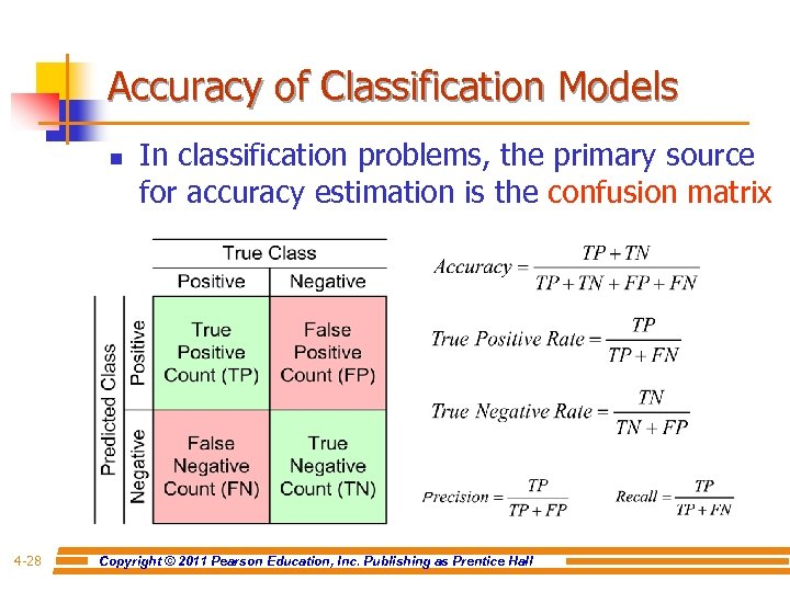 Accuracy of Classification Models n 4 -28 In classification problems, the primary source for