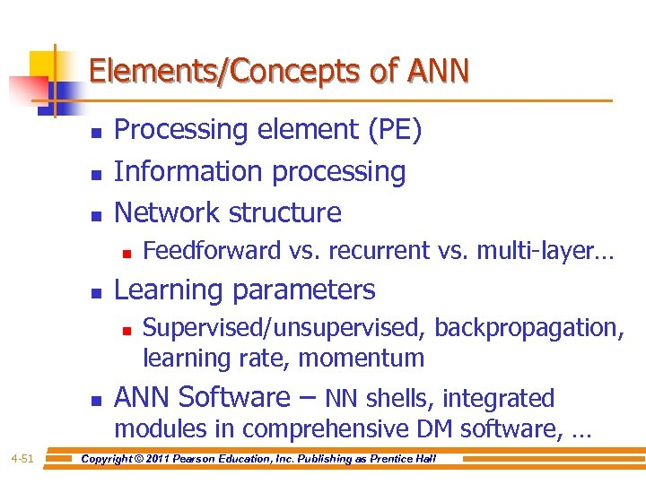 Elements/Concepts of ANN n n n Processing element (PE) Information processing Network structure n
