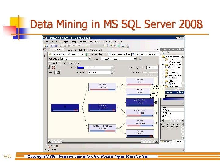 Data Mining in MS SQL Server 2008 4 -53 Copyright © 2011 Pearson Education,