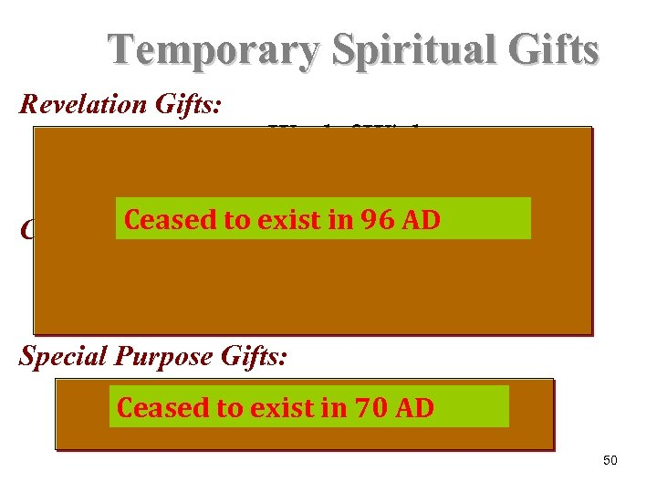 Temporary Spiritual Gifts Revelation Gifts: Word of Wisdom Apostle Prophet Word of Knowledge Ceased