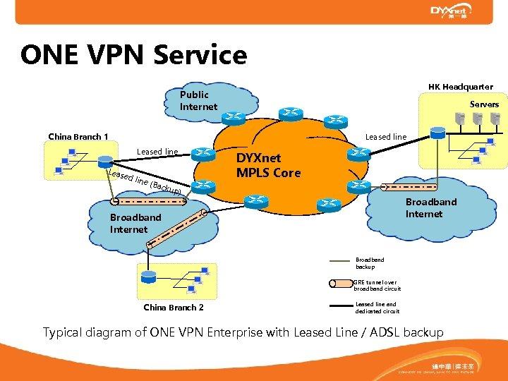ONE VPN Service HK Headquarter Public Internet Servers China Branch 1 Leased line Leas