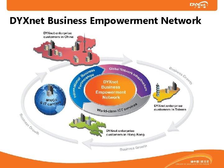 DYXnet Business Empowerment Network