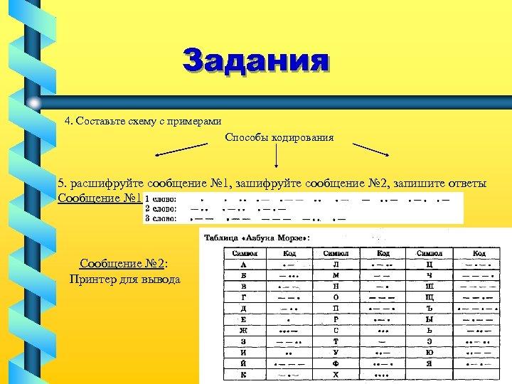Задания 4. Составьте схему с примерами Способы кодирования 5. расшифруйте сообщение № 1, зашифруйте