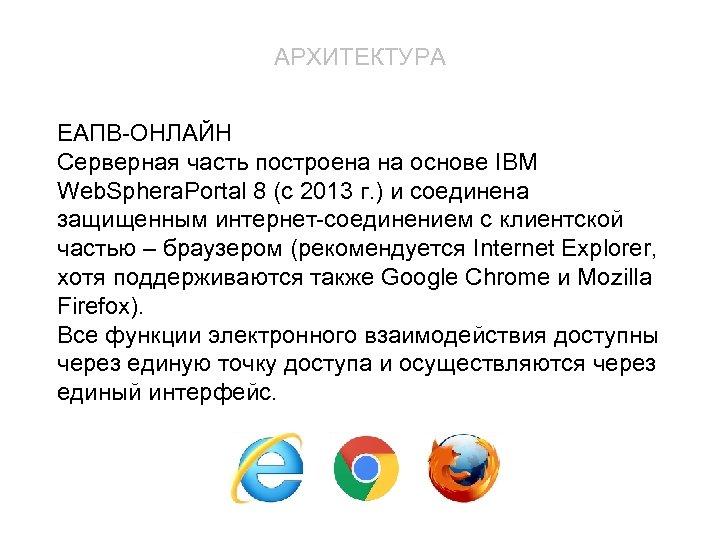 АРХИТЕКТУРА ЕАПВ-ОНЛАЙН Серверная часть построена на основе IBM Web. Sphera. Portal 8 (с 2013