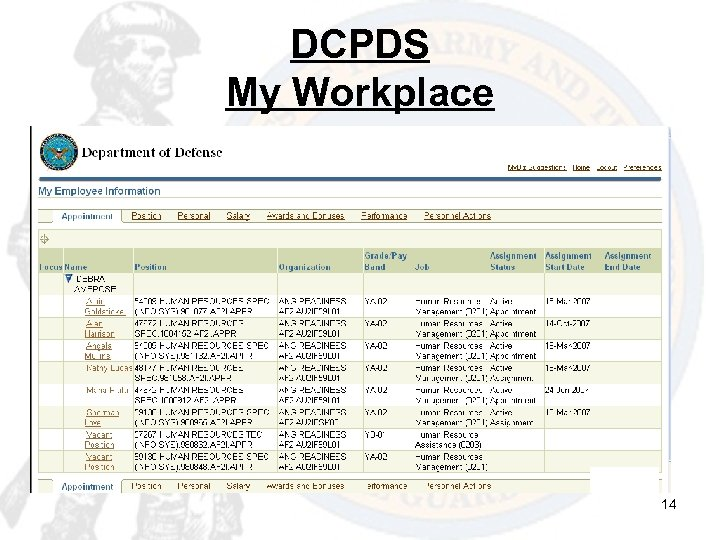 DCPDS My Workplace 14