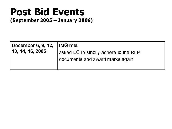 Post Bid Events (September 2005 – January 2006) December 6, 9, 12, 13, 14,