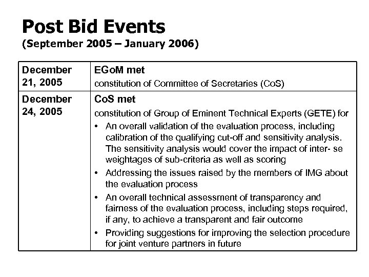 Post Bid Events (September 2005 – January 2006) December 21, 2005 EGo. M met