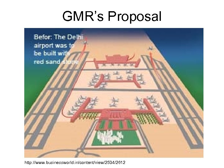 GMR's Proposal http: //www. businessworld. in/content/view/2534/2612